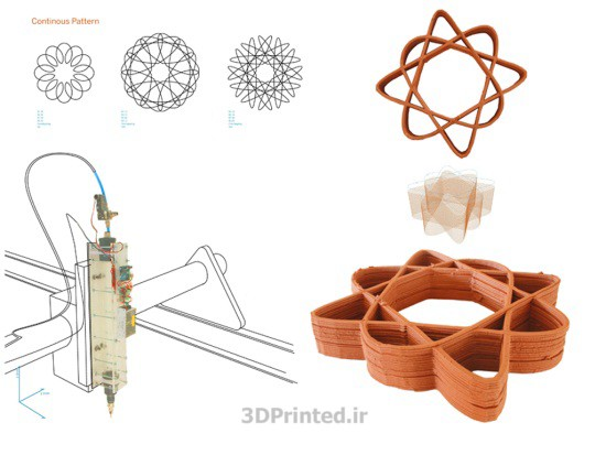 fabclay-3d-printer-3